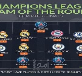 رياض محرز يقود التشكيلة المثالية لإياب ربع نهائي دوري أبطال أوروبا
