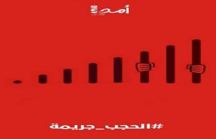 """""""صلح رام الله"""" تؤجل النظر بطلب الرجوع عن قرارها حجب عشرات المواقع الإخبارية"""