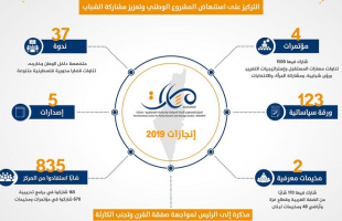 مسارات يختتم العام (2019) بالتركيز على استنهاض المشروع الوطني وتعزيز مشاركة الشباب