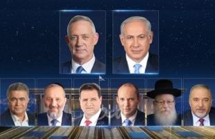 النتائج الأولية للانتخابات الإسرائيلية: حصول المعسكرات على 60 مقعدا لكل منها.. ونتنياهو يغرد: شكرا