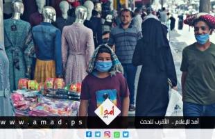 """صحة حماس: تسجيل (879) إصابة جديدة بـ""""كورونا"""" في قطاع غزة"""