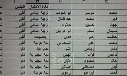 """تعليم غزة يعلن أسماء مرشحين لوظيفة معلم """"بدل معتذر"""""""