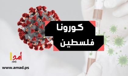"""الصحة الفلسطينية: تسجيل 21 وفاة و815 إصابة جديدة بفيروس """"كورونا"""""""