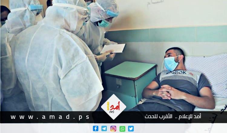 """صحة حماس: تسجيل 687 إصابة جديدة بفيروس """"كورونا"""""""